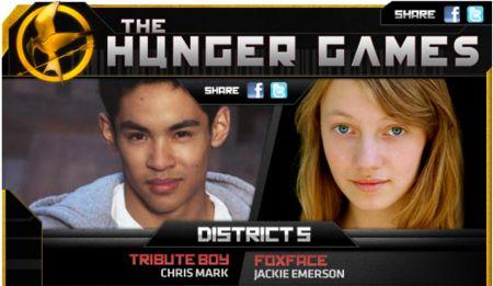 <strong><em>The Hunger Games</em></strong> District 5 Tributes
