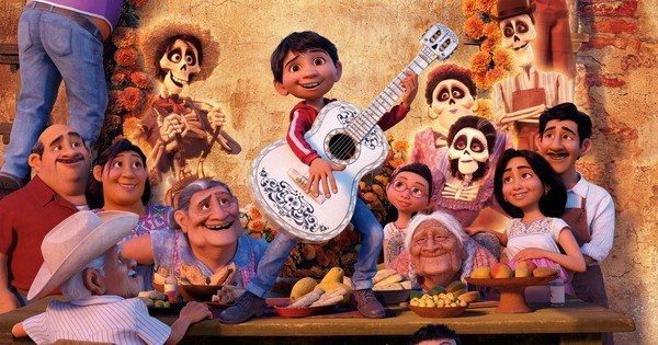 Coco Best Animated Feature Film Oscar Nomination