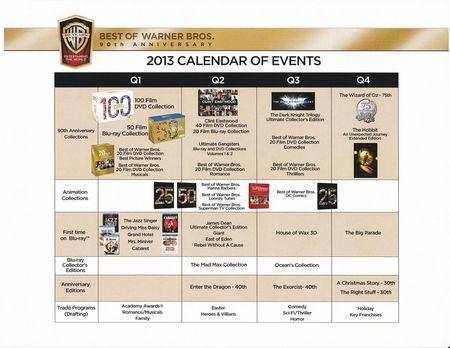 Warner Bros. 2013 Blu-ray/DVD release calendar