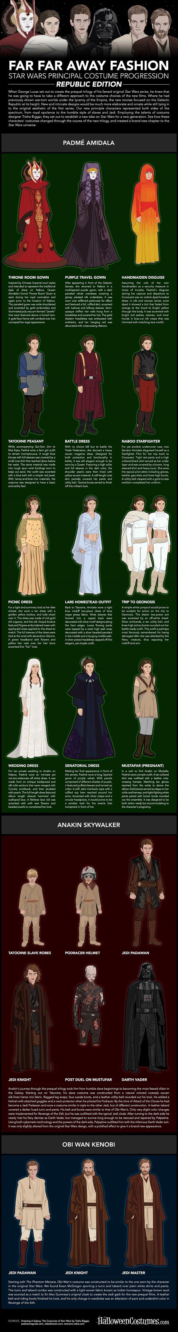 Star Wars Prequel Costumes Infographic