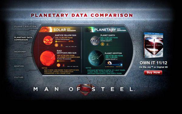 <strong><em>Man of Steel</em></strong> Krypton Viral Website Photo 3