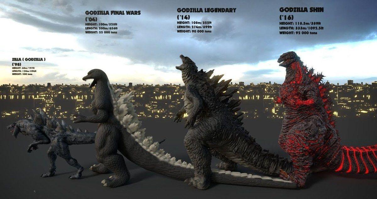 Godzilla Größe