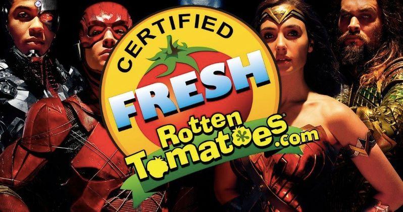Rotten Tomatoes Withholds Justice League Score, Raising Suspicions