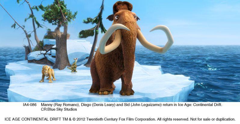 Ice Age Photos #7