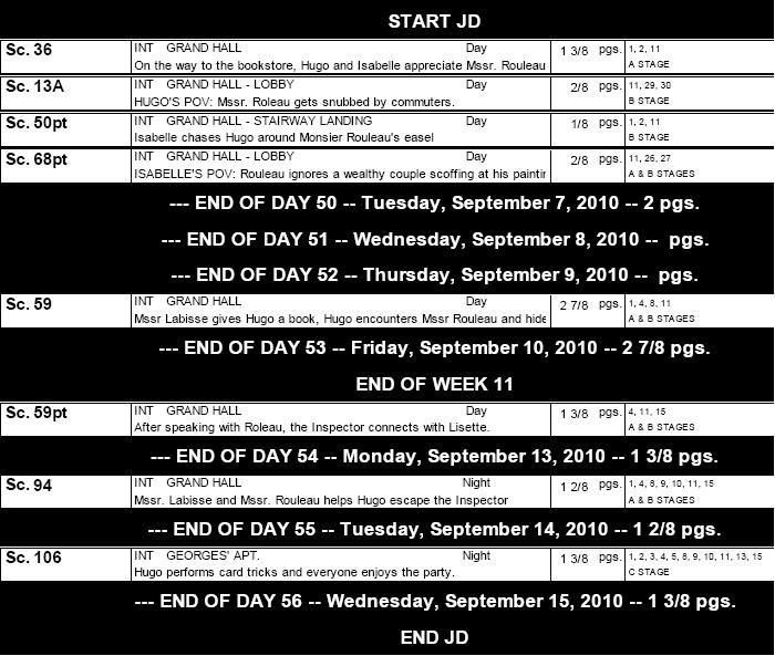 <strong><em>Hugo</em></strong> Cabret Johnny Depp Shooting Schedule